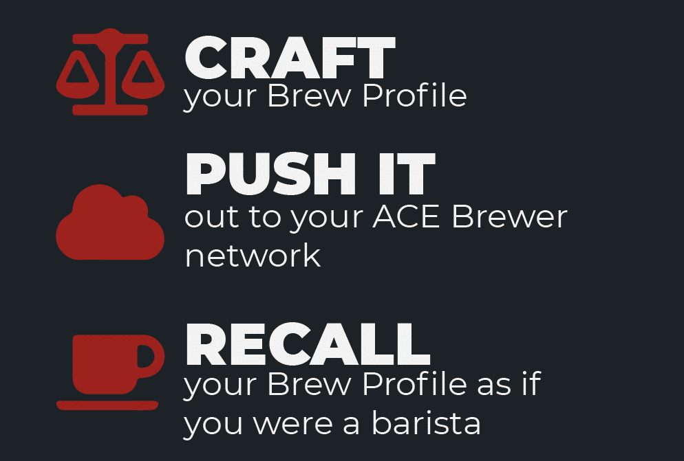 Craft it, push it, recall it - The Brew Bomb Test Drive